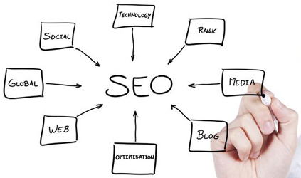 referencement-seo-toulouse-site-internet-wordpress